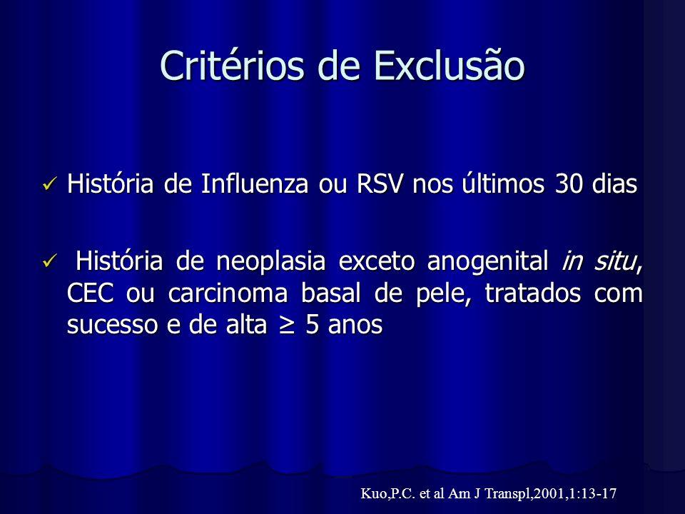 Critérios de Exclusão História de Influenza ou RSV nos últimos 30 dias