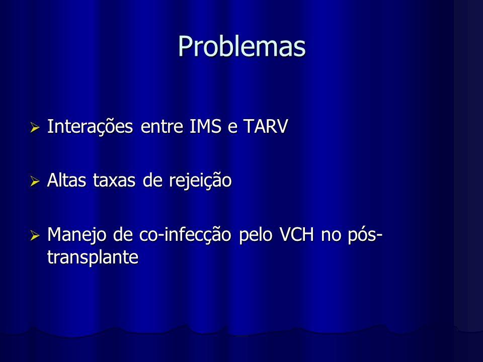 Problemas Interações entre IMS e TARV Altas taxas de rejeição