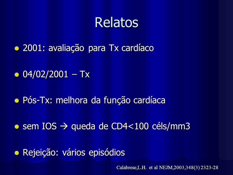 Relatos 2001: avaliação para Tx cardíaco 04/02/2001 – Tx