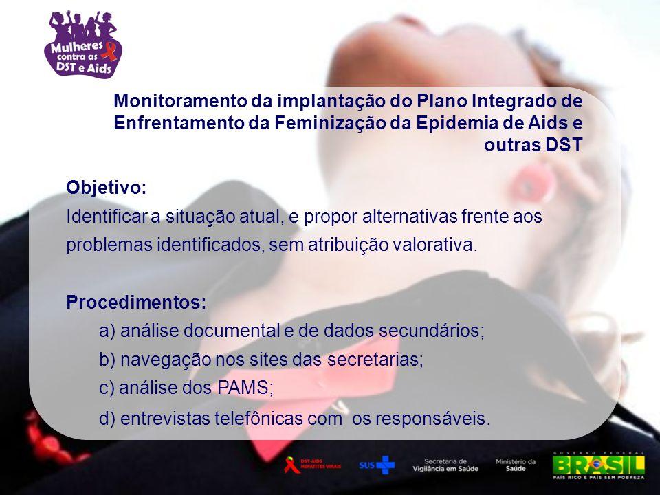 Monitoramento da implantação do Plano Integrado de Enfrentamento da Feminização da Epidemia de Aids e outras DST