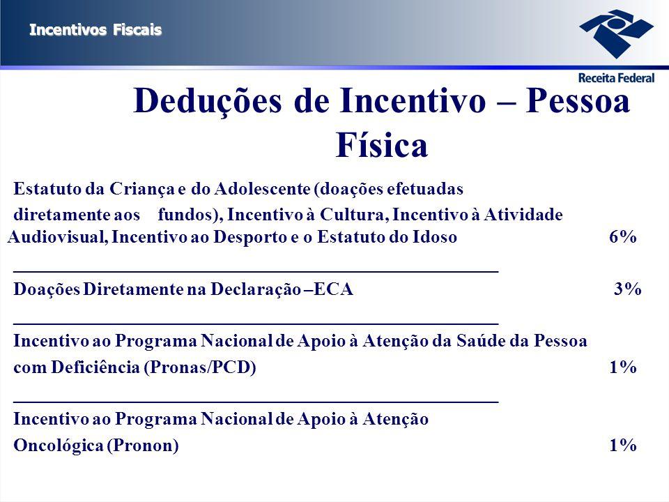 Deduções de Incentivo – Pessoa Física