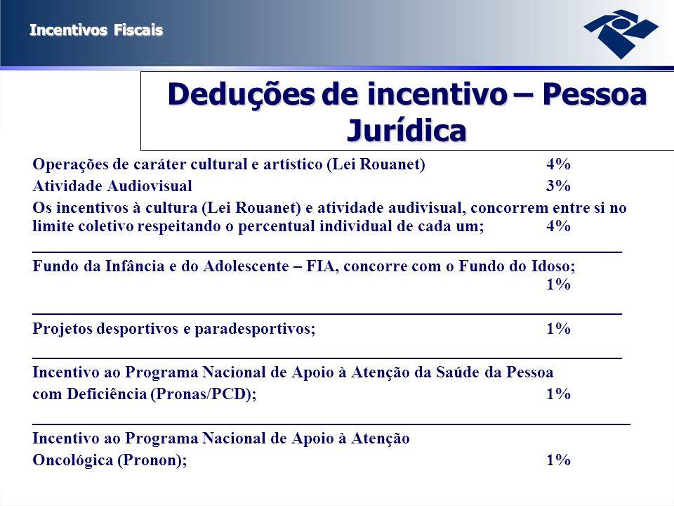 Deduções de incentivo – Pessoa Jurídica