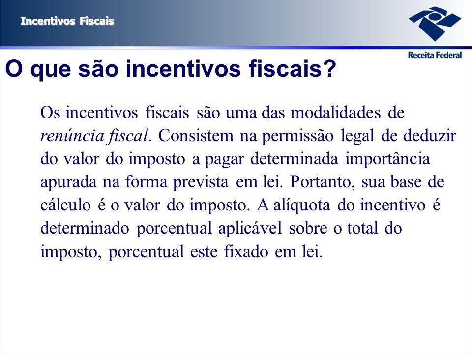 O que são incentivos fiscais