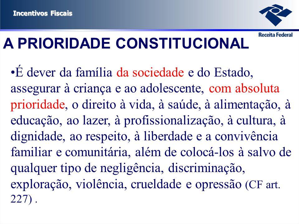 A PRIORIDADE CONSTITUCIONAL