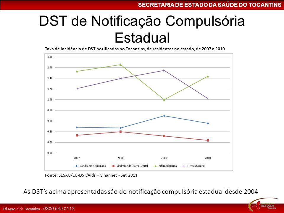 DST de Notificação Compulsória Estadual