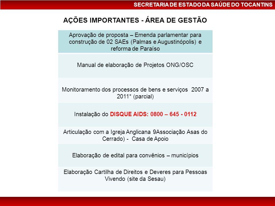 AÇÕES IMPORTANTES - ÁREA DE GESTÃO