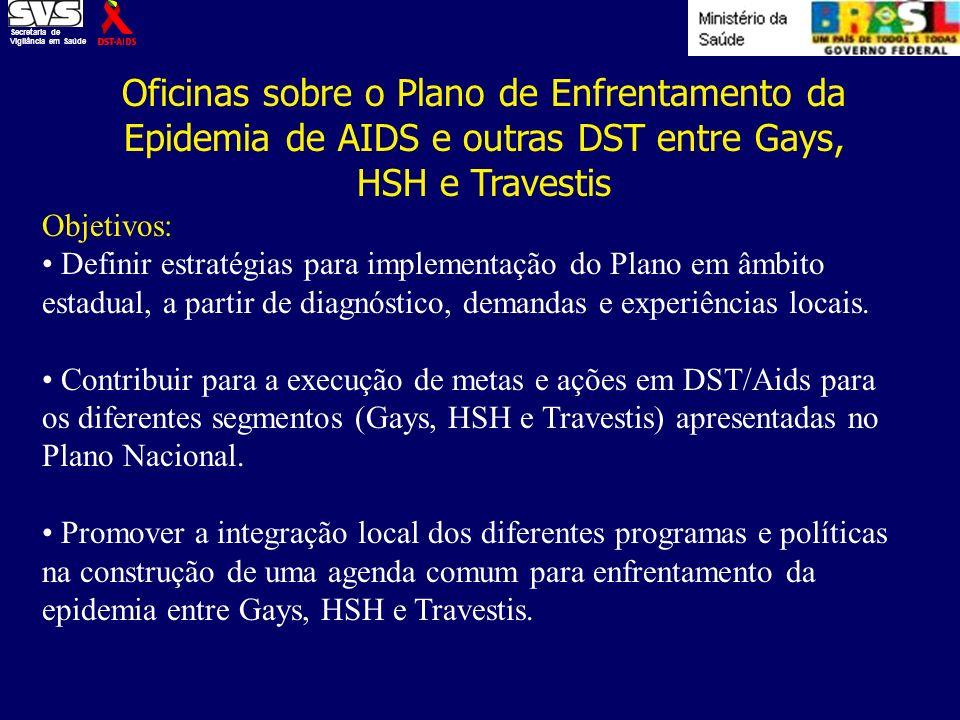 Secretaria de Vigilância em Saúde. Oficinas sobre o Plano de Enfrentamento da Epidemia de AIDS e outras DST entre Gays, HSH e Travestis.