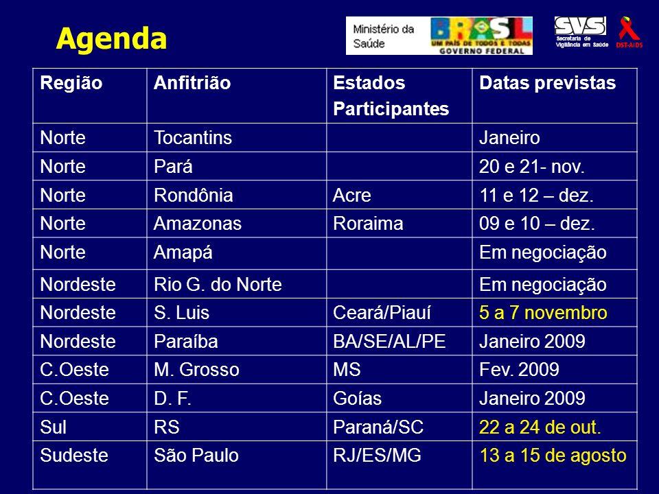 Agenda Região Anfitrião Estados Participantes Datas previstas Norte