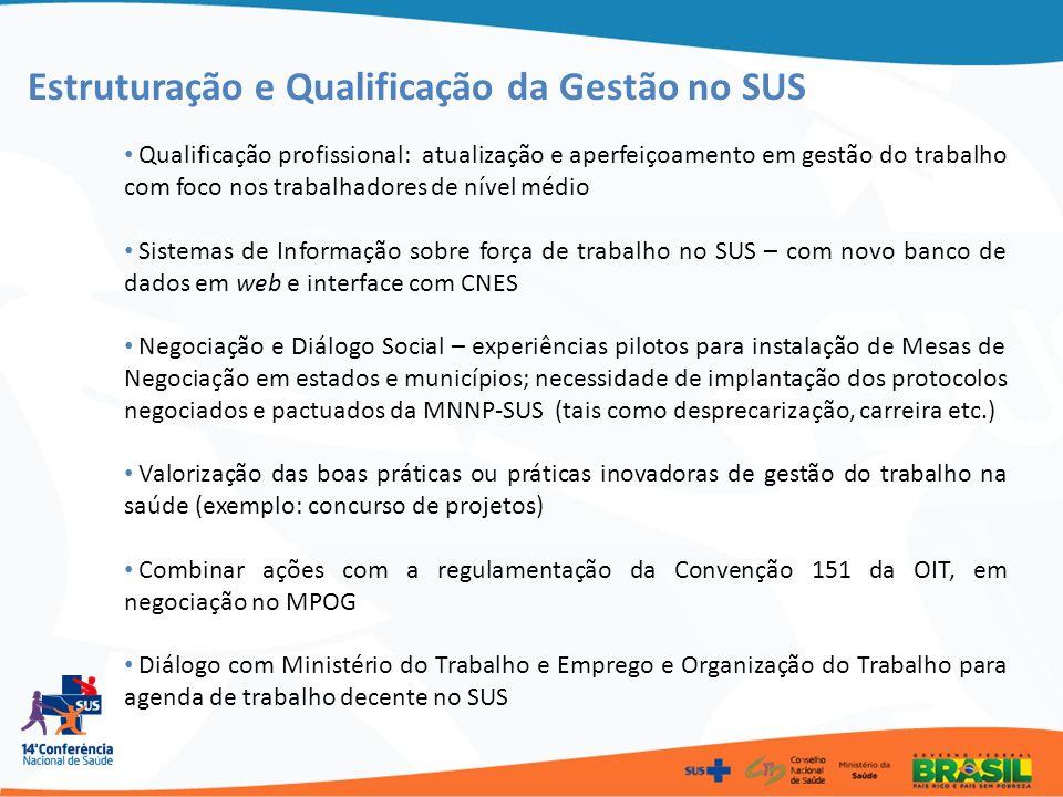 Estruturação e Qualificação da Gestão no SUS