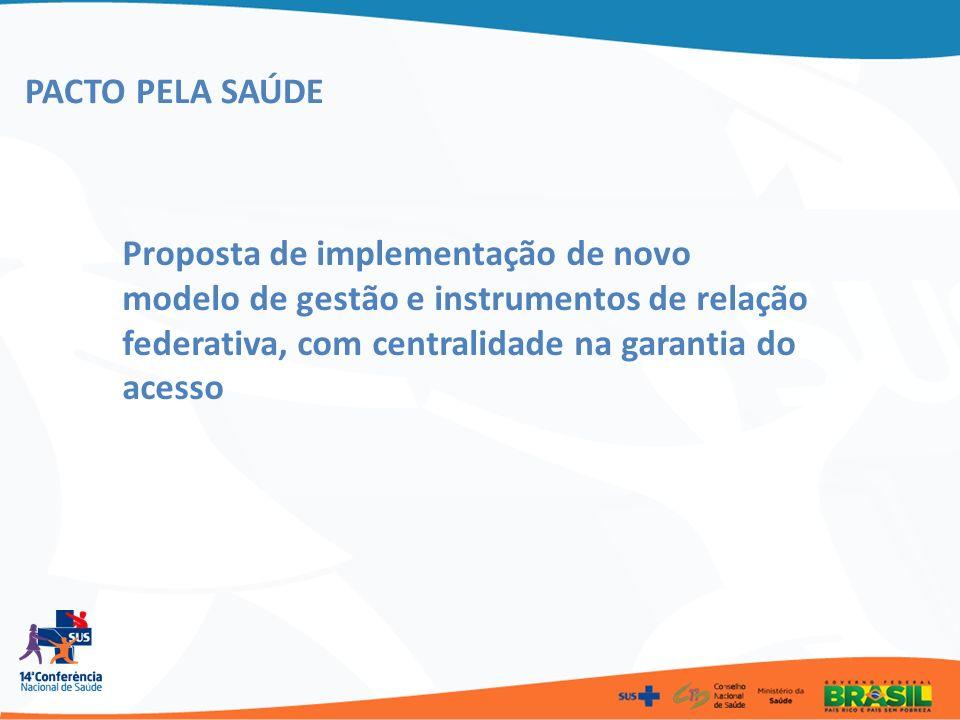 PACTO PELA SAÚDE Proposta de implementação de novo modelo de gestão e instrumentos de relação federativa, com centralidade na garantia do acesso.