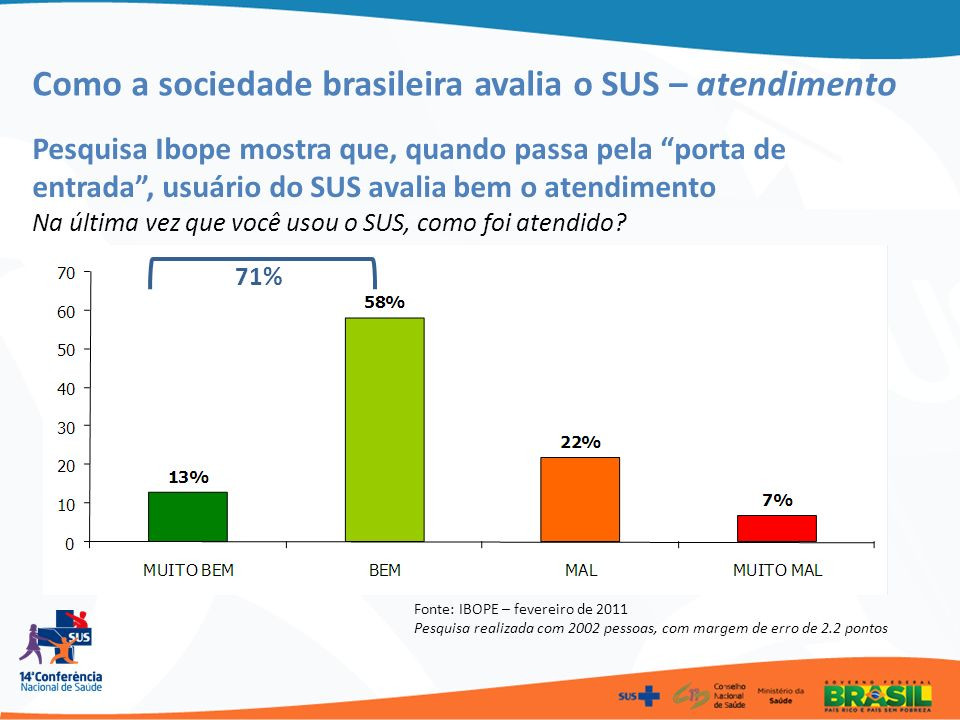 Como a sociedade brasileira avalia o SUS – atendimento