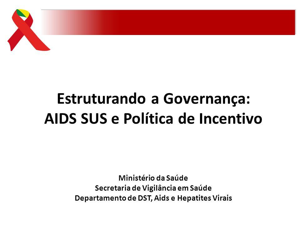 Estruturando a Governança: AIDS SUS e Política de Incentivo