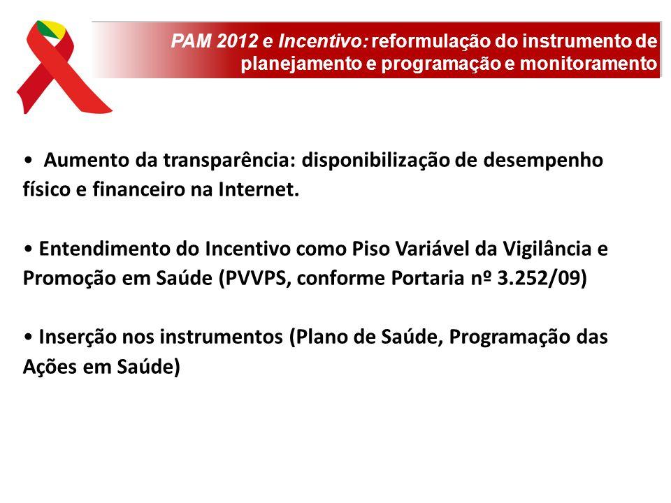 PAM 2012 e Incentivo: reformulação do instrumento de planejamento e programação e monitoramento