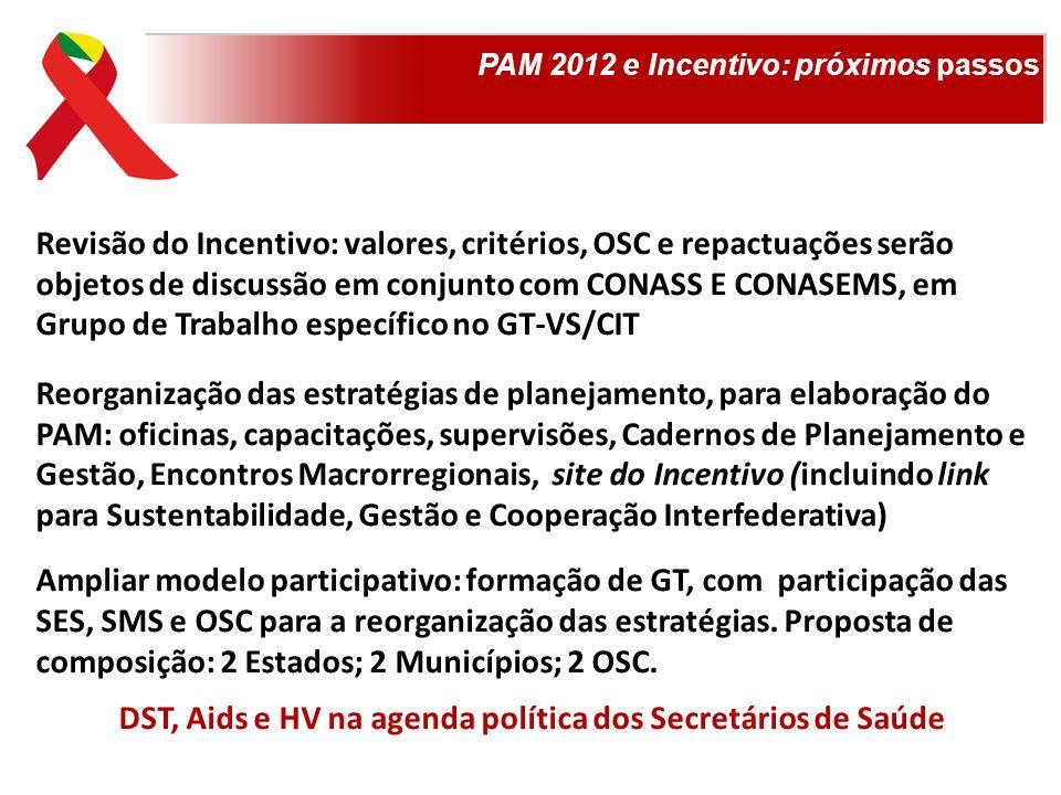 DST, Aids e HV na agenda política dos Secretários de Saúde
