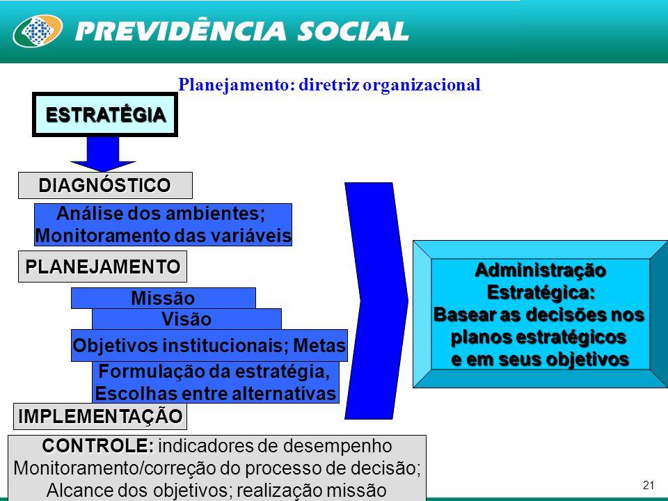 Planejamento: diretriz organizacional