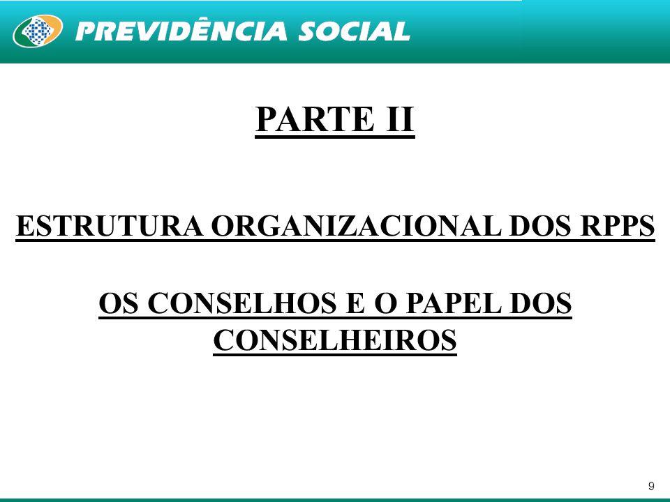 PARTE II ESTRUTURA ORGANIZACIONAL DOS RPPS