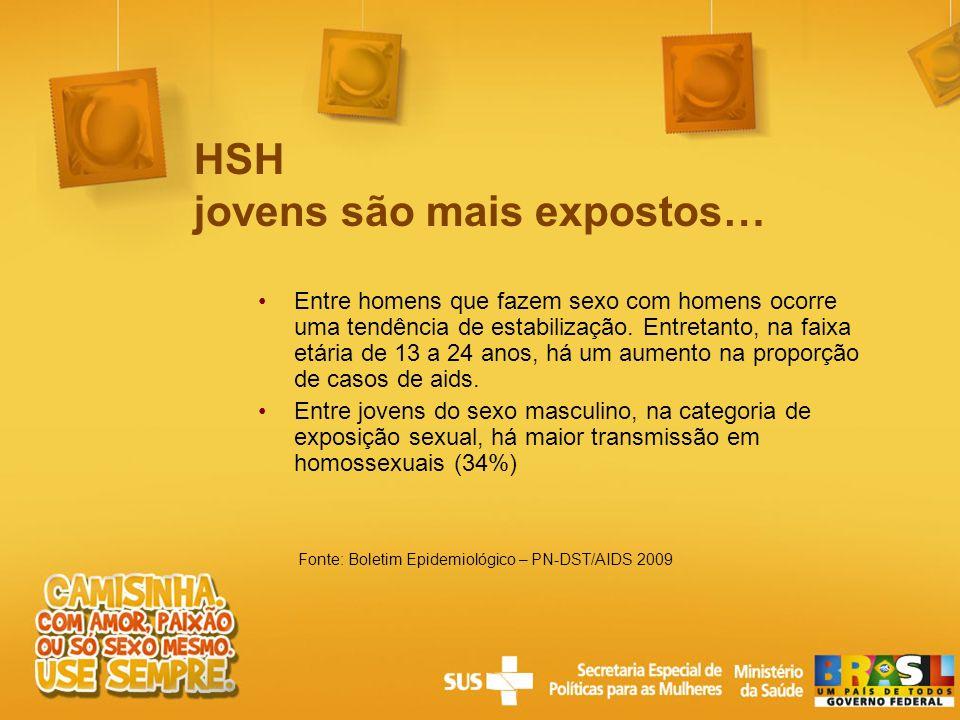 HSH jovens são mais expostos…