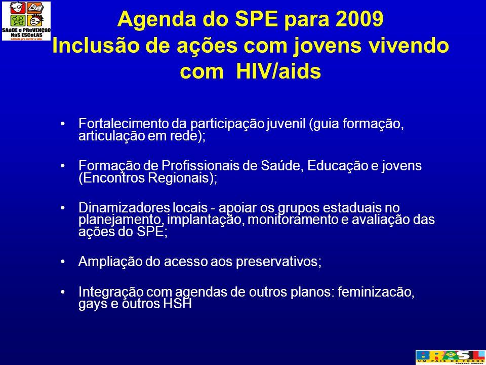 Agenda do SPE para 2009 Inclusão de ações com jovens vivendo com HIV/aids