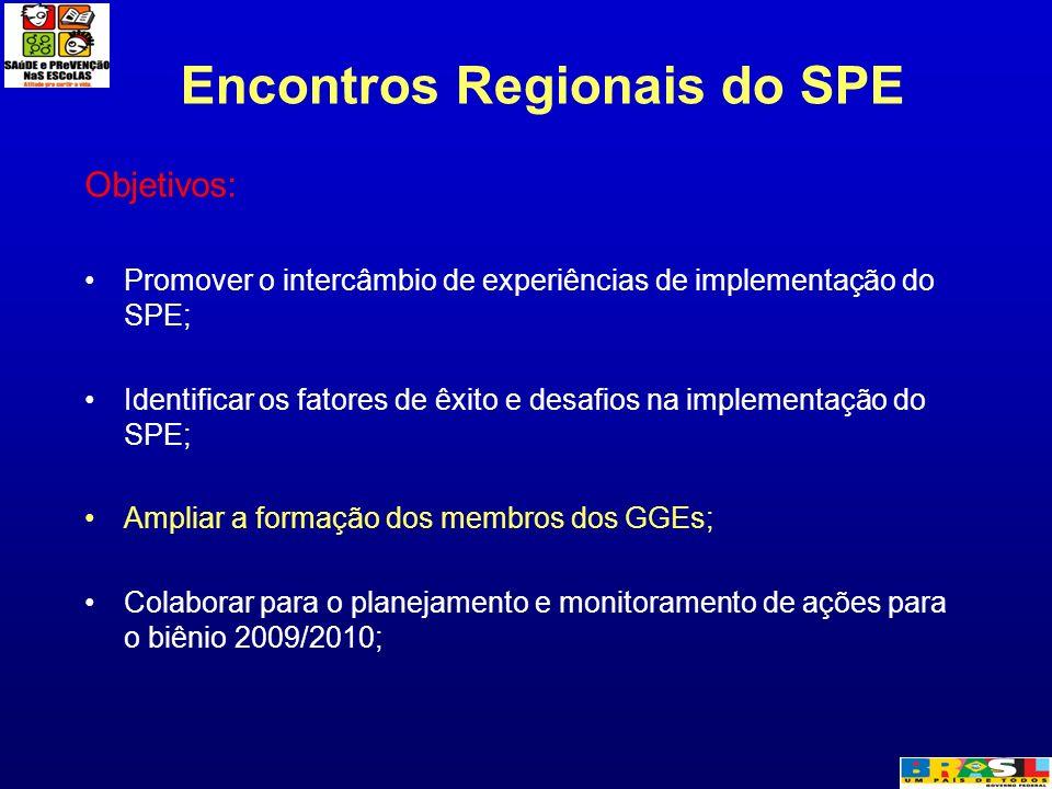 Encontros Regionais do SPE