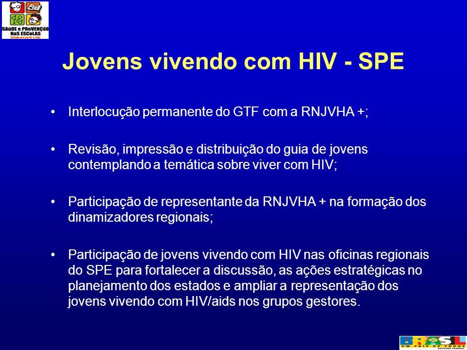 Jovens vivendo com HIV - SPE