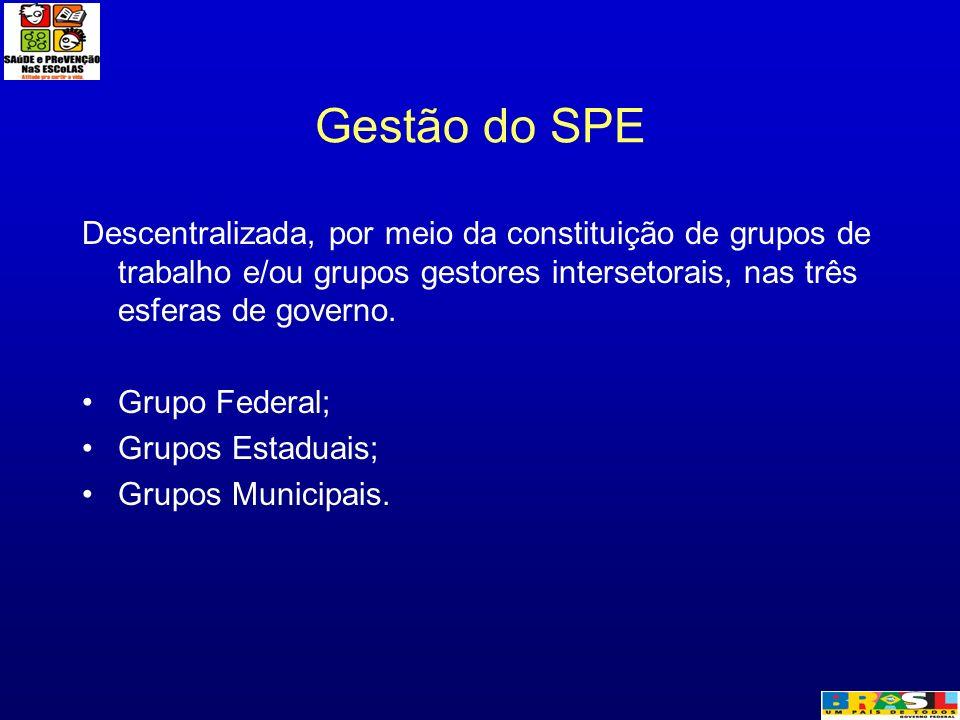 Gestão do SPE Descentralizada, por meio da constituição de grupos de trabalho e/ou grupos gestores intersetorais, nas três esferas de governo.