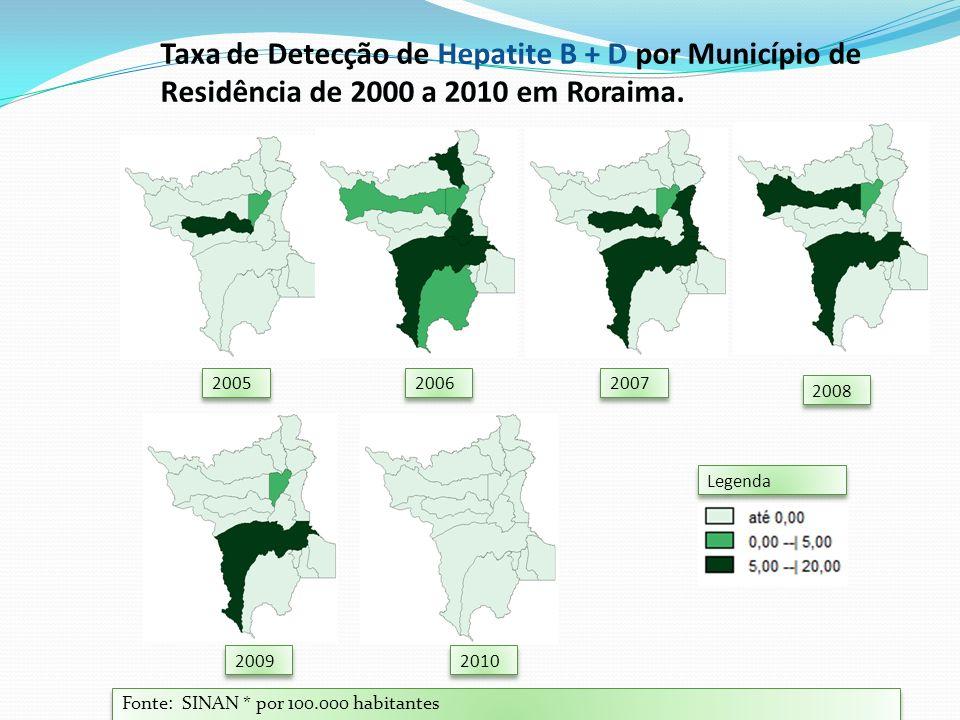 Taxa de Detecção de Hepatite B + D por Município de Residência de 2000 a 2010 em Roraima.