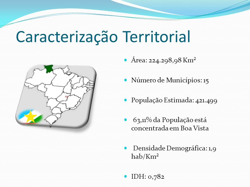 Caracterização Territorial