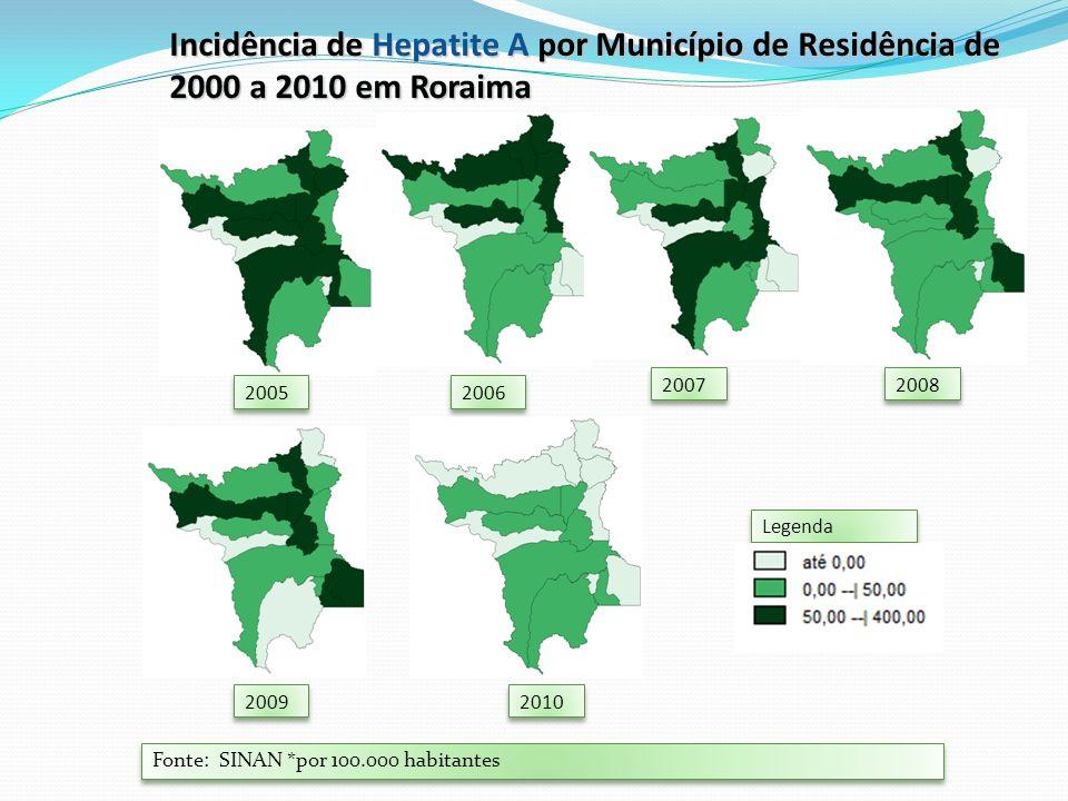Incidência de Hepatite A por Município de Residência de 2000 a 2010 em Roraima