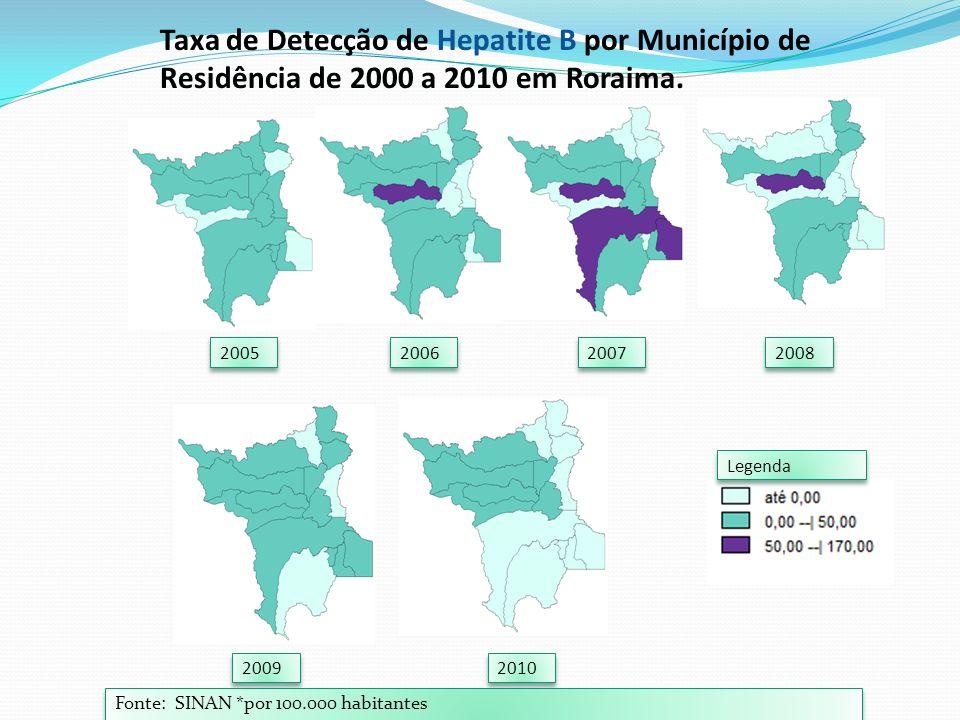 Taxa de Detecção de Hepatite B por Município de Residência de 2000 a 2010 em Roraima.
