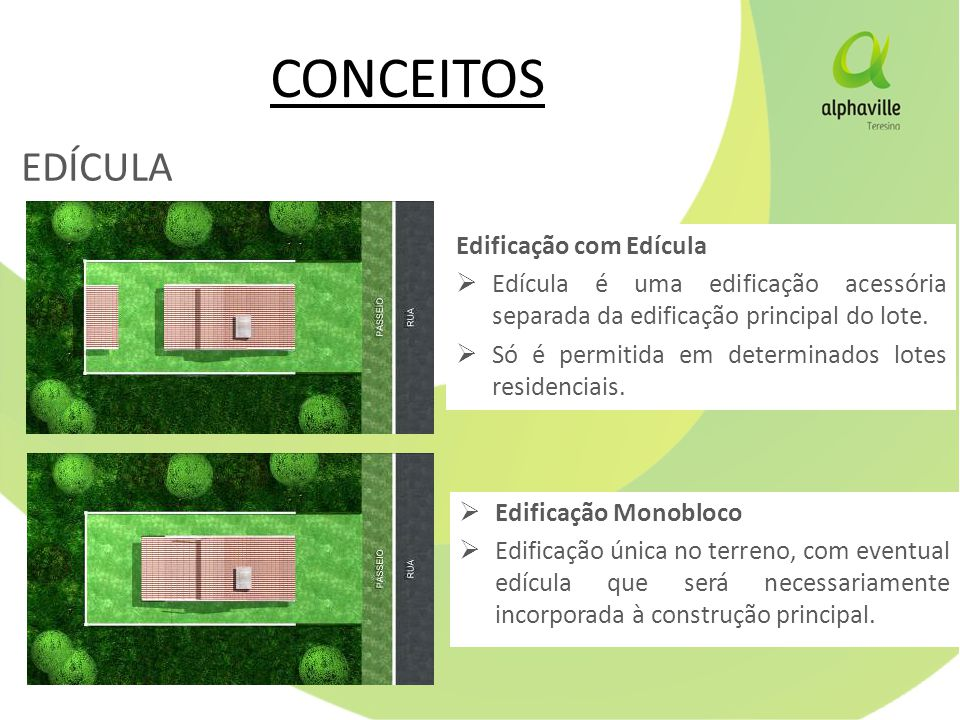 CONCEITOS EDÍCULA Edificação com Edícula