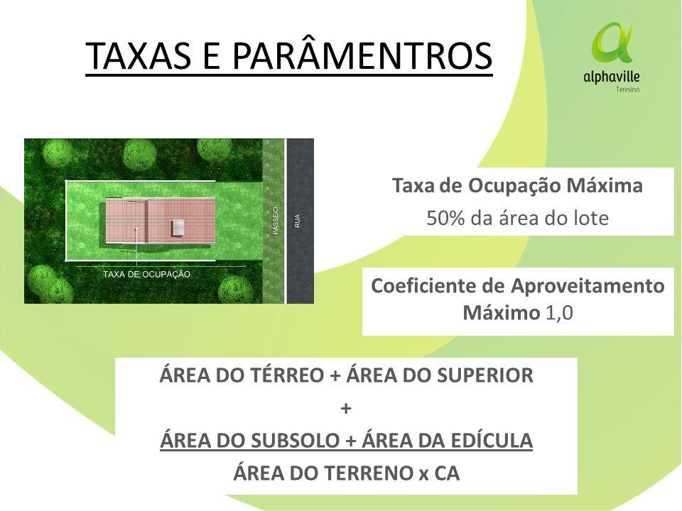 TAXAS E PARÂMENTROS Taxa de Ocupação Máxima 50% da área do lote