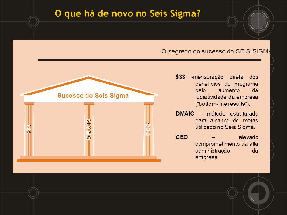 O que há de novo no Seis Sigma