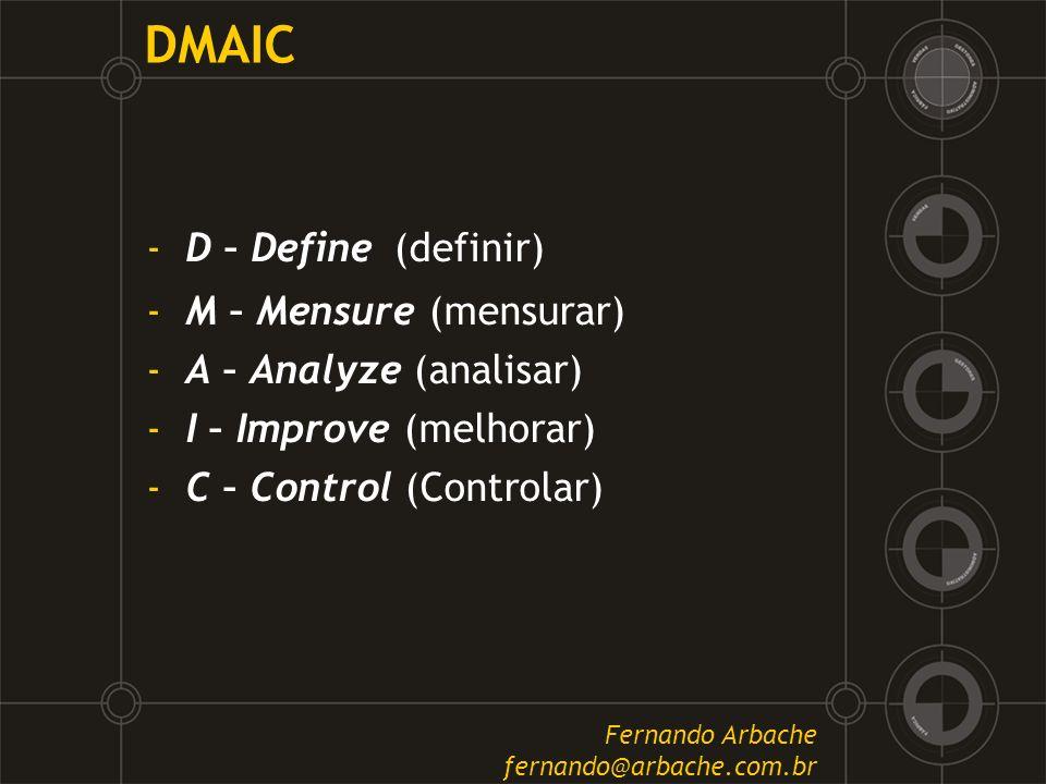 DMAIC D – Define (definir) M – Mensure (mensurar)