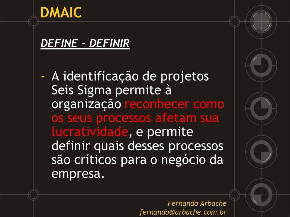 DMAIC DEFINE – DEFINIR.