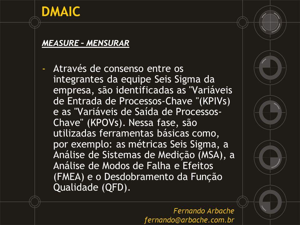 DMAIC MEASURE – MENSURAR.