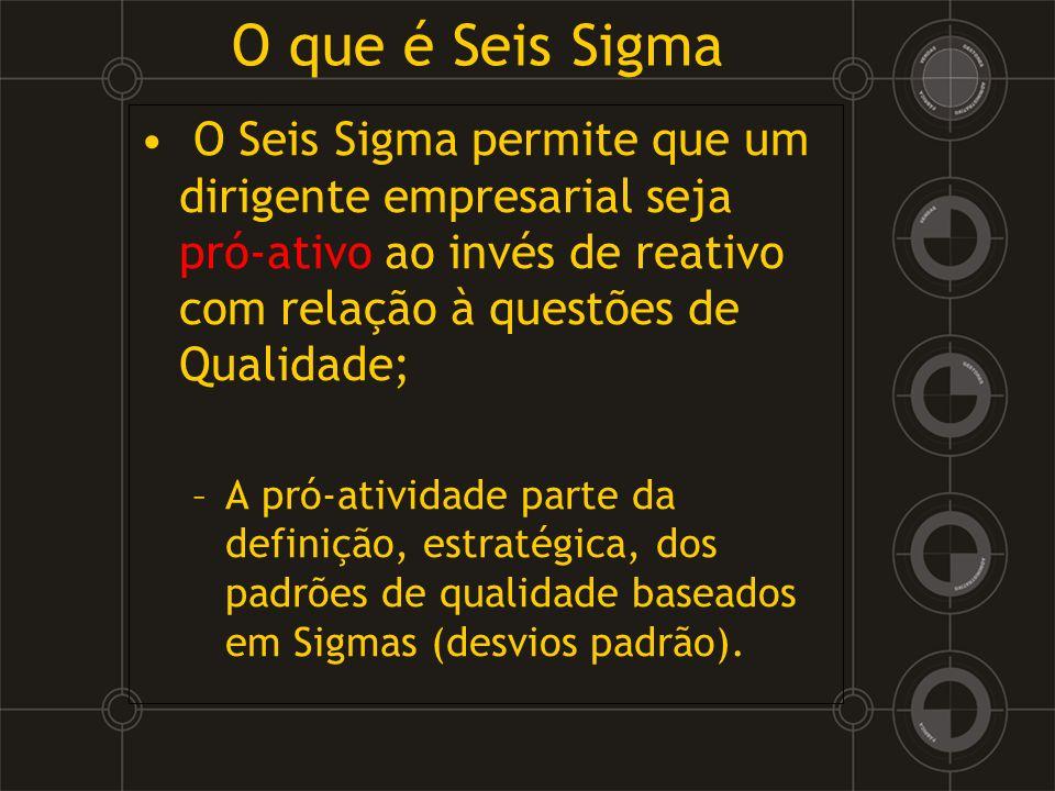 O que é Seis Sigma O Seis Sigma permite que um dirigente empresarial seja pró-ativo ao invés de reativo com relação à questões de Qualidade;