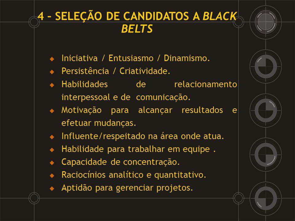 4 – SELEÇÃO DE CANDIDATOS A BLACK BELTS