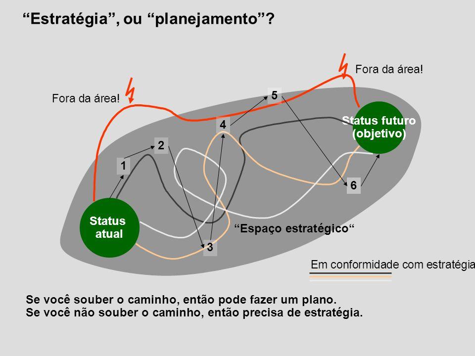 Estratégia , ou planejamento