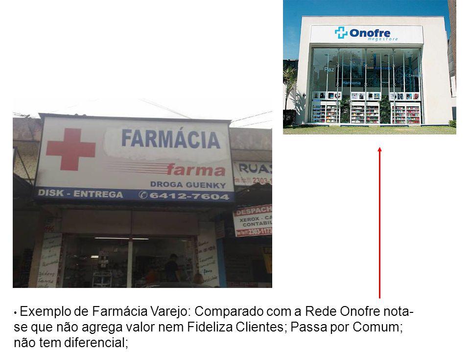 Exemplo de Farmácia Varejo: Comparado com a Rede Onofre nota-se que não agrega valor nem Fideliza Clientes; Passa por Comum; não tem diferencial;