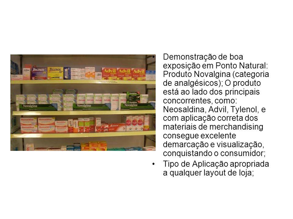 Demonstração de boa exposição em Ponto Natural: Produto Novalgina (categoria de analgésicos); O produto está ao lado dos principais concorrentes, como: Neosaldina, Advil, Tylenol, e com aplicação correta dos materiais de merchandising consegue excelente demarcação e visualização, conquistando o consumidor;