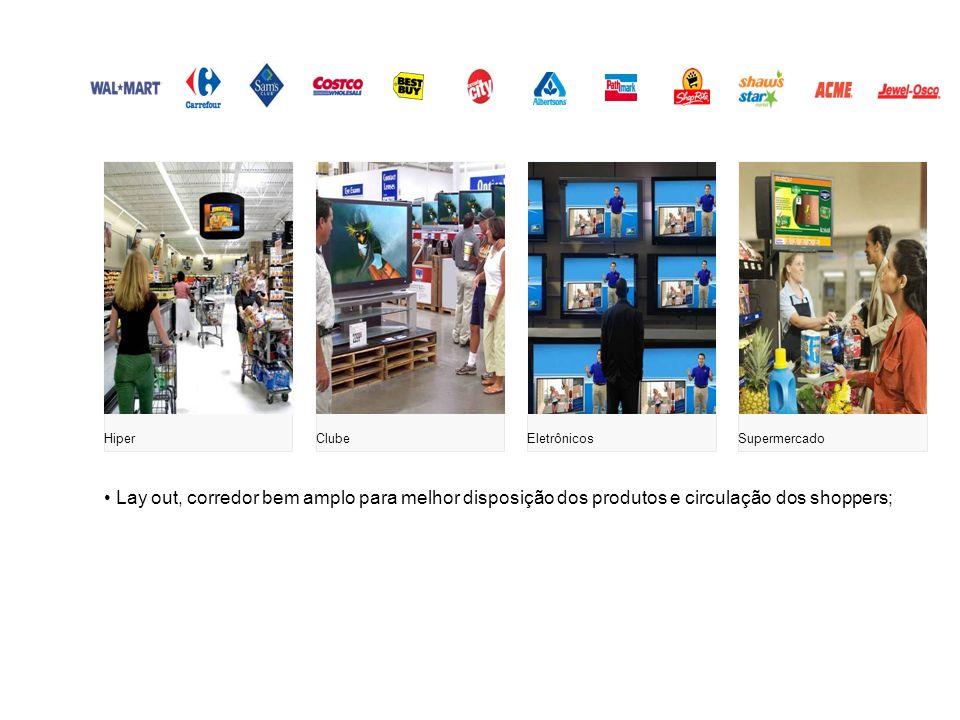 Hiper Clube. Eletrônicos. Supermercado.
