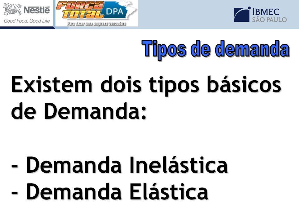 Existem dois tipos básicos de Demanda: - Demanda Inelástica