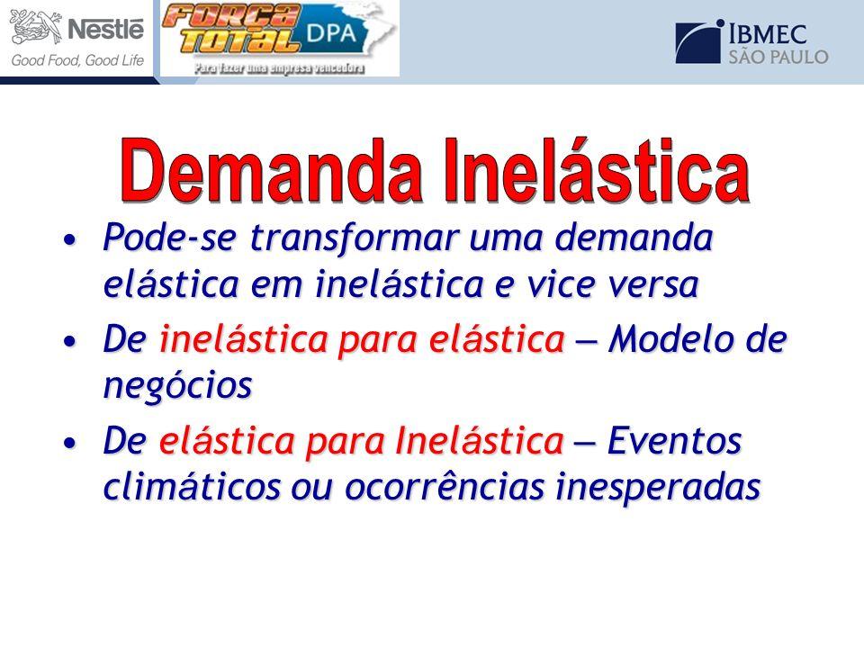 Demanda Inelástica Pode-se transformar uma demanda elástica em inelástica e vice versa. De inelástica para elástica – Modelo de negócios.