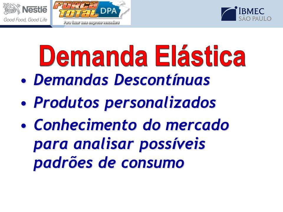 Demandas Descontínuas Produtos personalizados