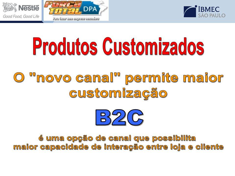 Produtos Customizados