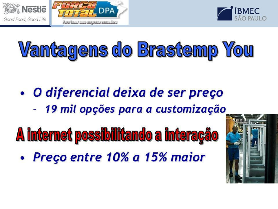 Vantagens do Brastemp You