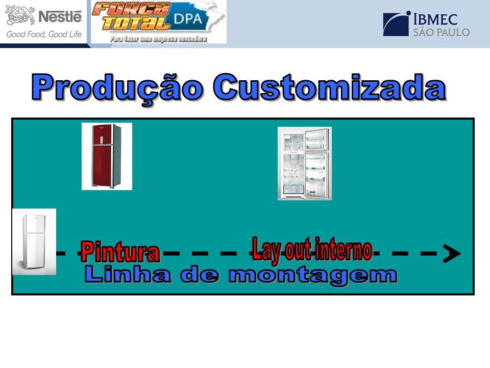 Produção Customizada Lay out interno Pintura Linha de montagem