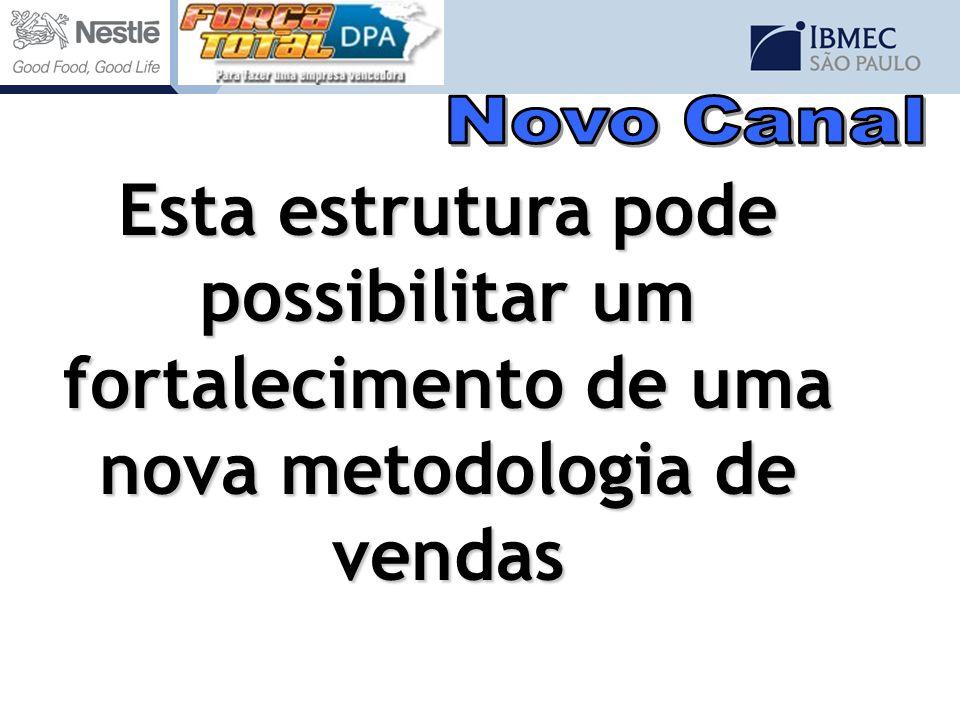 Novo Canal Esta estrutura pode possibilitar um fortalecimento de uma nova metodologia de vendas