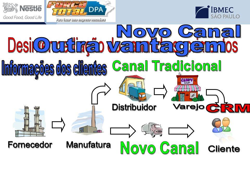 Canal Tradicional Novo Canal