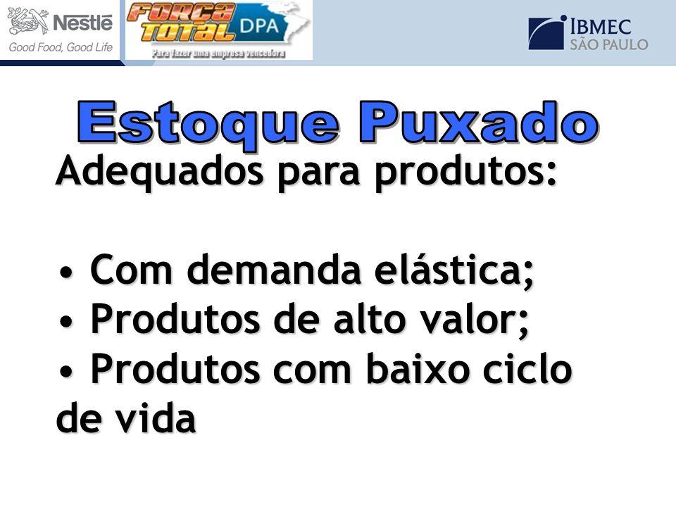 Adequados para produtos: Com demanda elástica; Produtos de alto valor;
